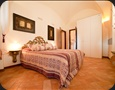 Florence serviced apartment Florence city centre area | Photo of the apartment Plutarco.